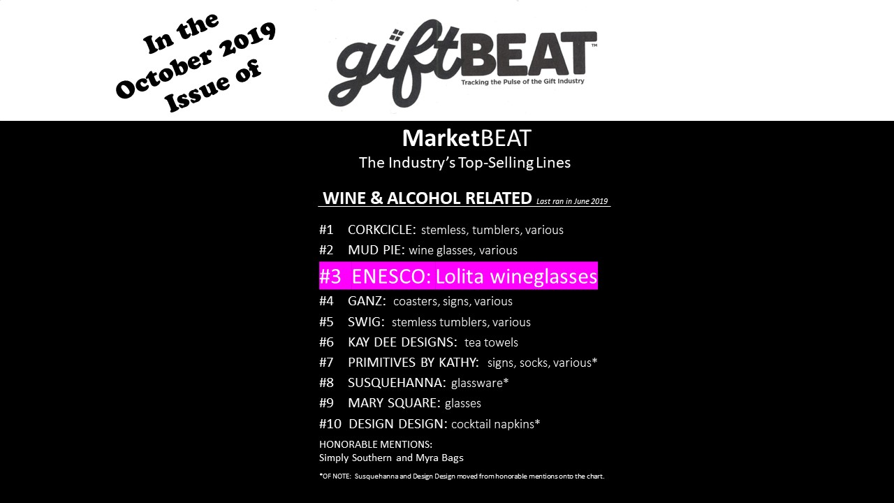 gift beat october 2019 mention