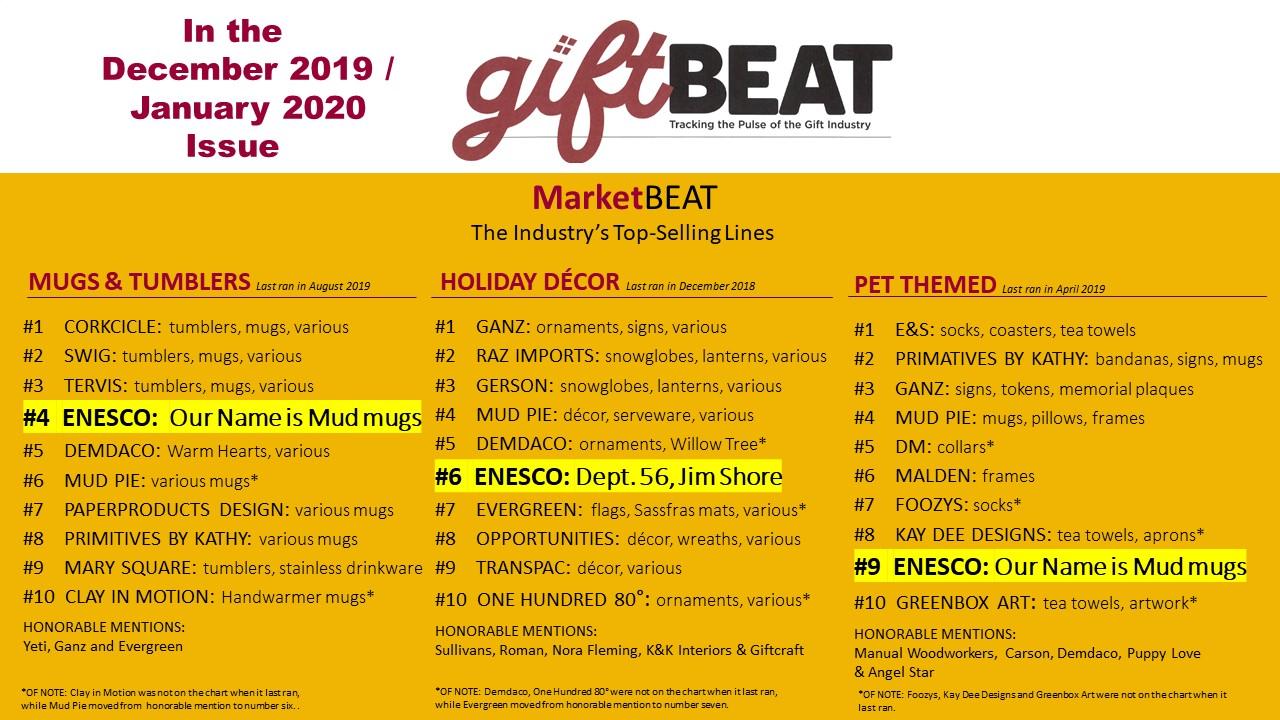 December Gift Beat