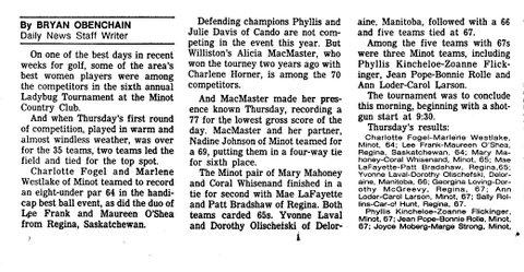Lady Bug Tournament Thursday June 5, 1987 Results