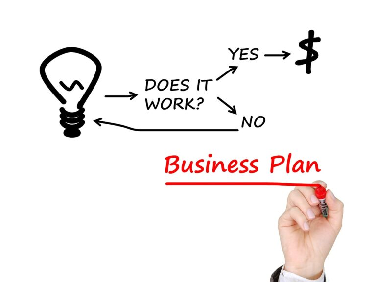 business plan, business planning, lean startup-2061634
