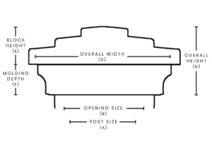 nantucket post cap measurement chart beachwalk