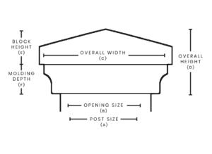 nantucket post cap measurement chart newport