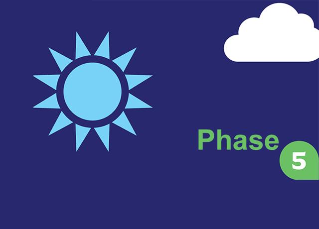 Phase 5 – Restore Illinois Plan