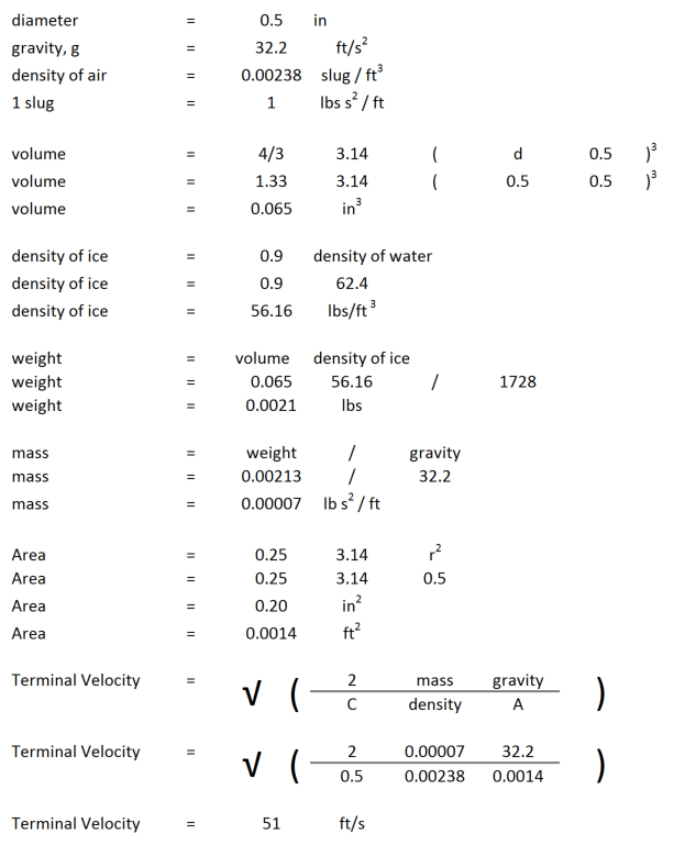 Terminal Velocities Calculation