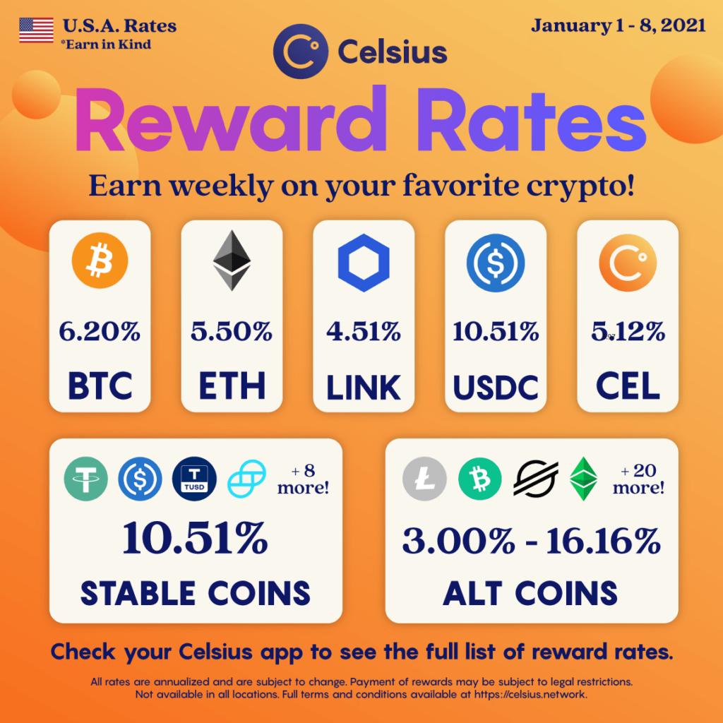 Celsius US Interest Rates