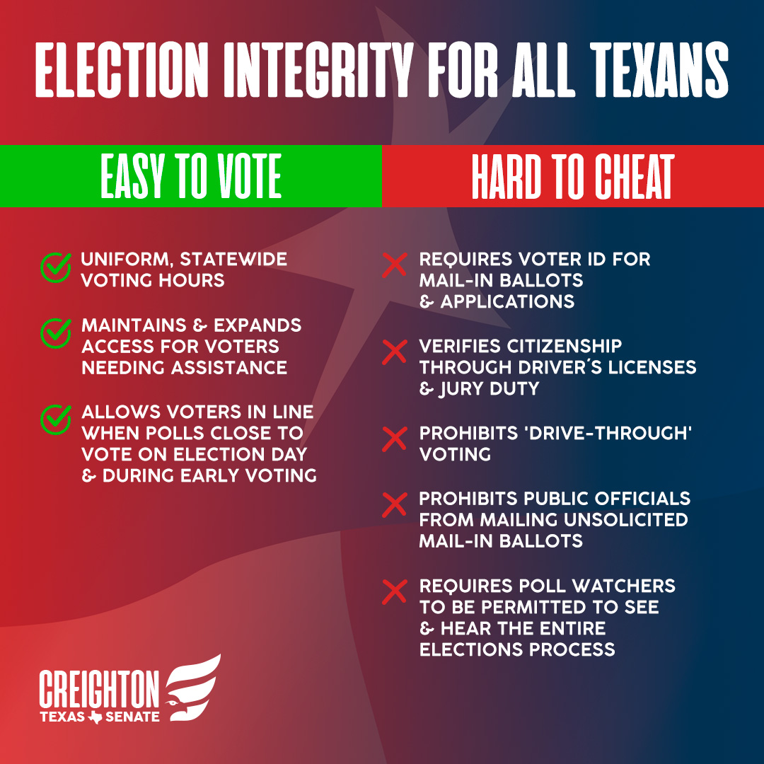 Election Integrity for All Texans