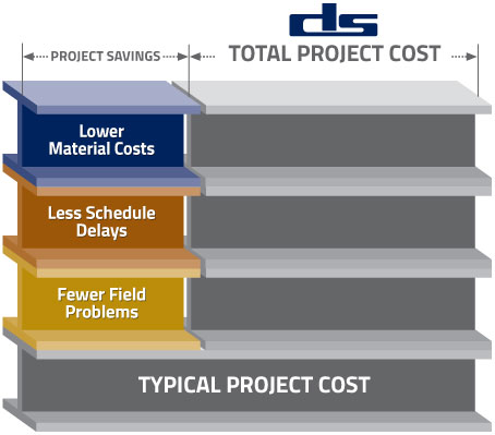 cost_graphic