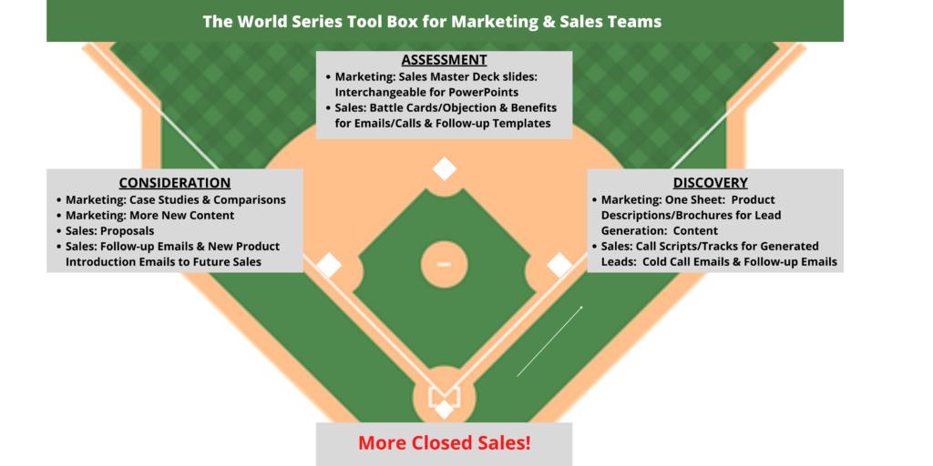 World Series Sales Tool Box