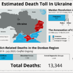 Estimated Death Toll In Ukraine
