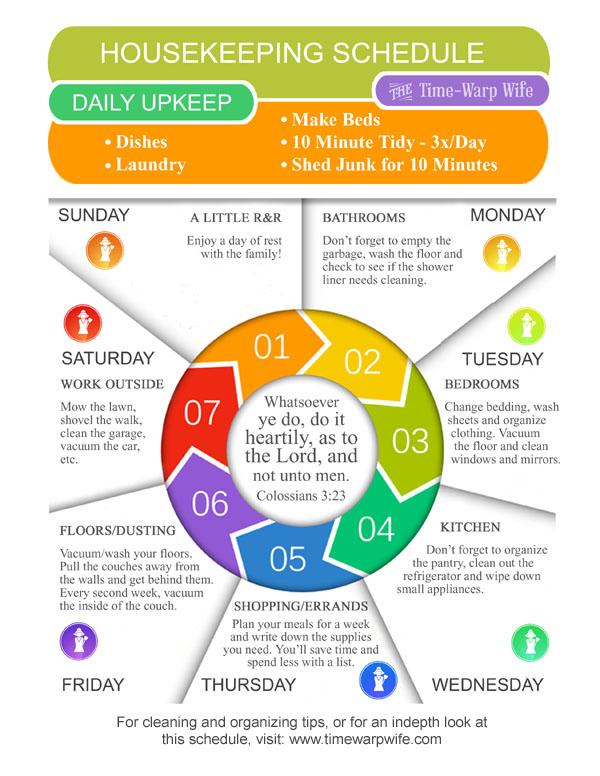 Free Printable - Housekeeping Schedule