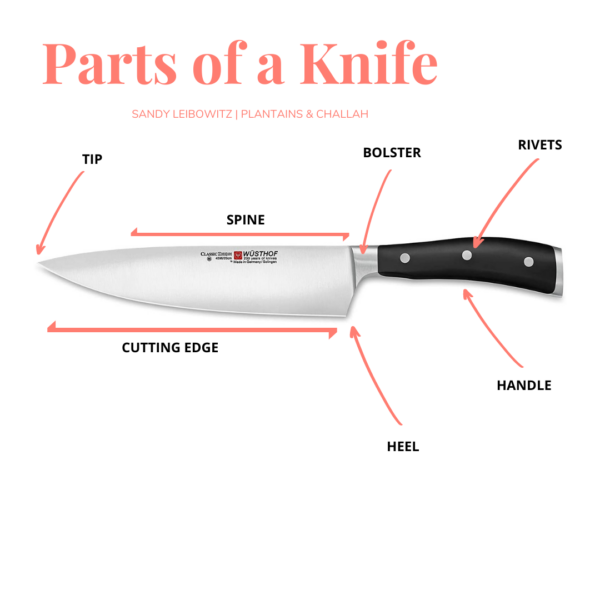parts of the knife