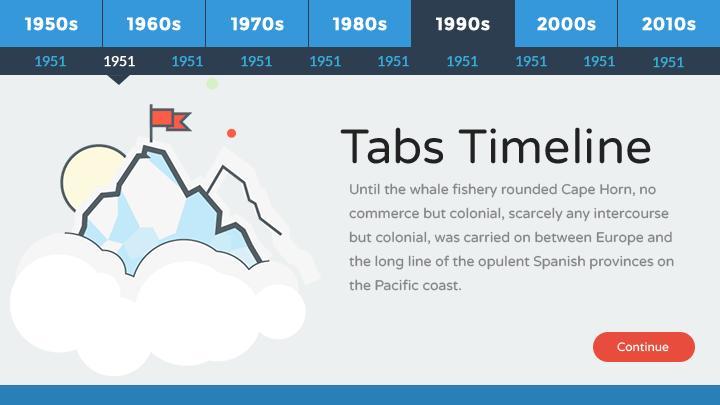 Tabs Timeline Template
