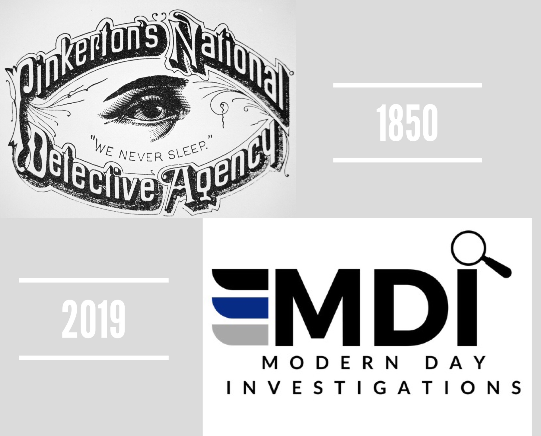 Advancing to the Modern Day Investigation Industry