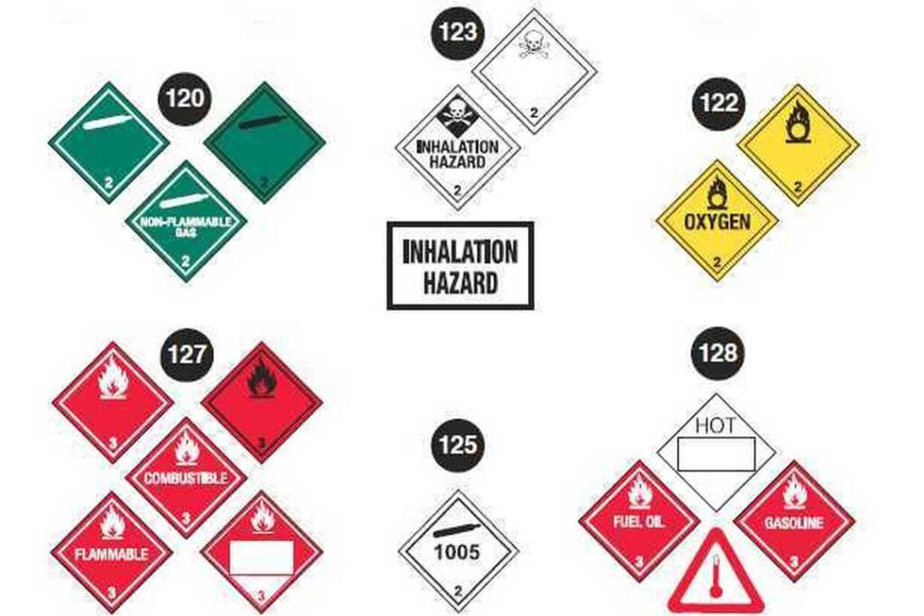 Typical labels for hazardous materials shipments