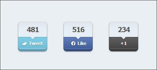 how to measure social media success