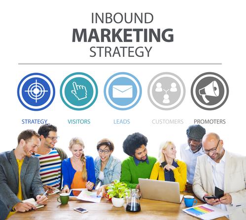 Inbound Marketing Strategy AConcept
