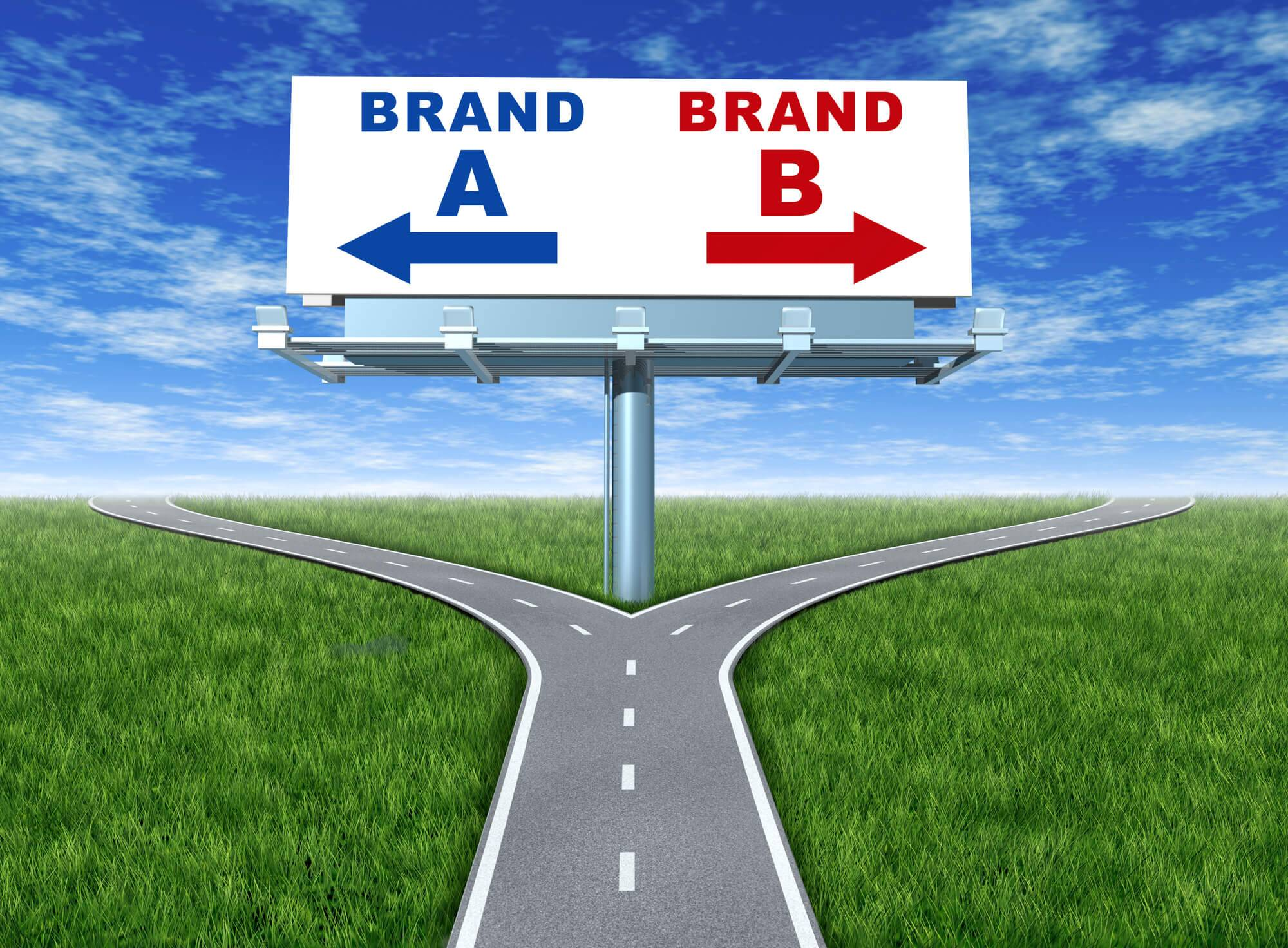 How Brand Loyal Are You?