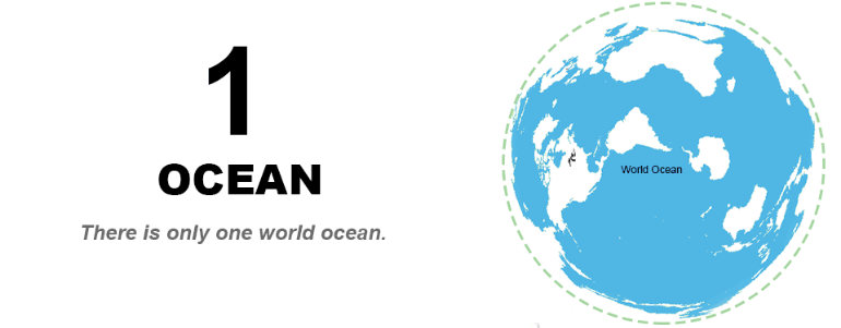How Many Oceans Are There in the World?