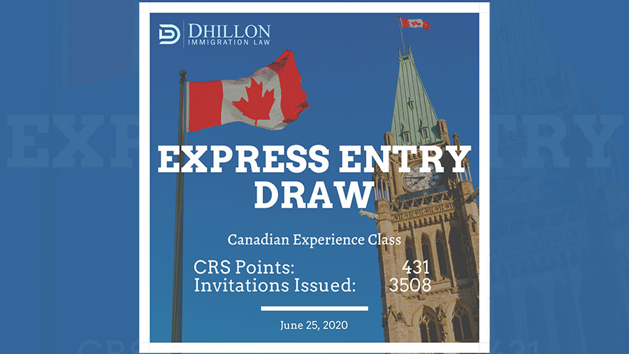 Express Entry Draws – Lowest Scores since 2017!