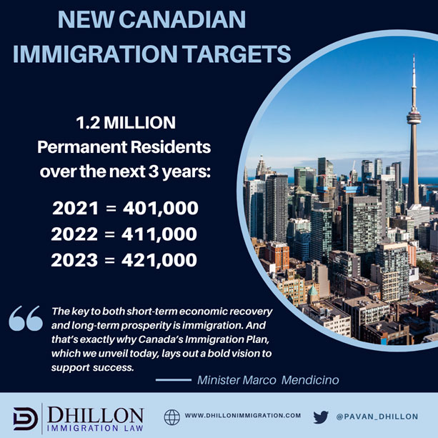 Breaking Canadian Immigration Records