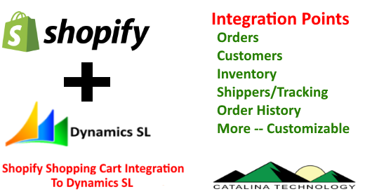 Shopify Integration to Dynamics SL