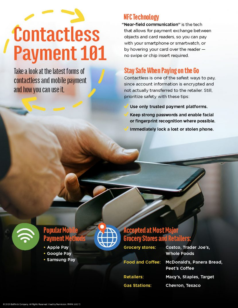 how to use contactless and mobile payments methods.
