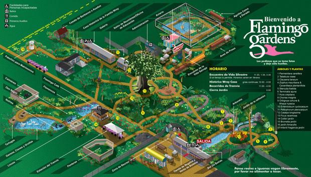 Flamingo Gardens map Spanish