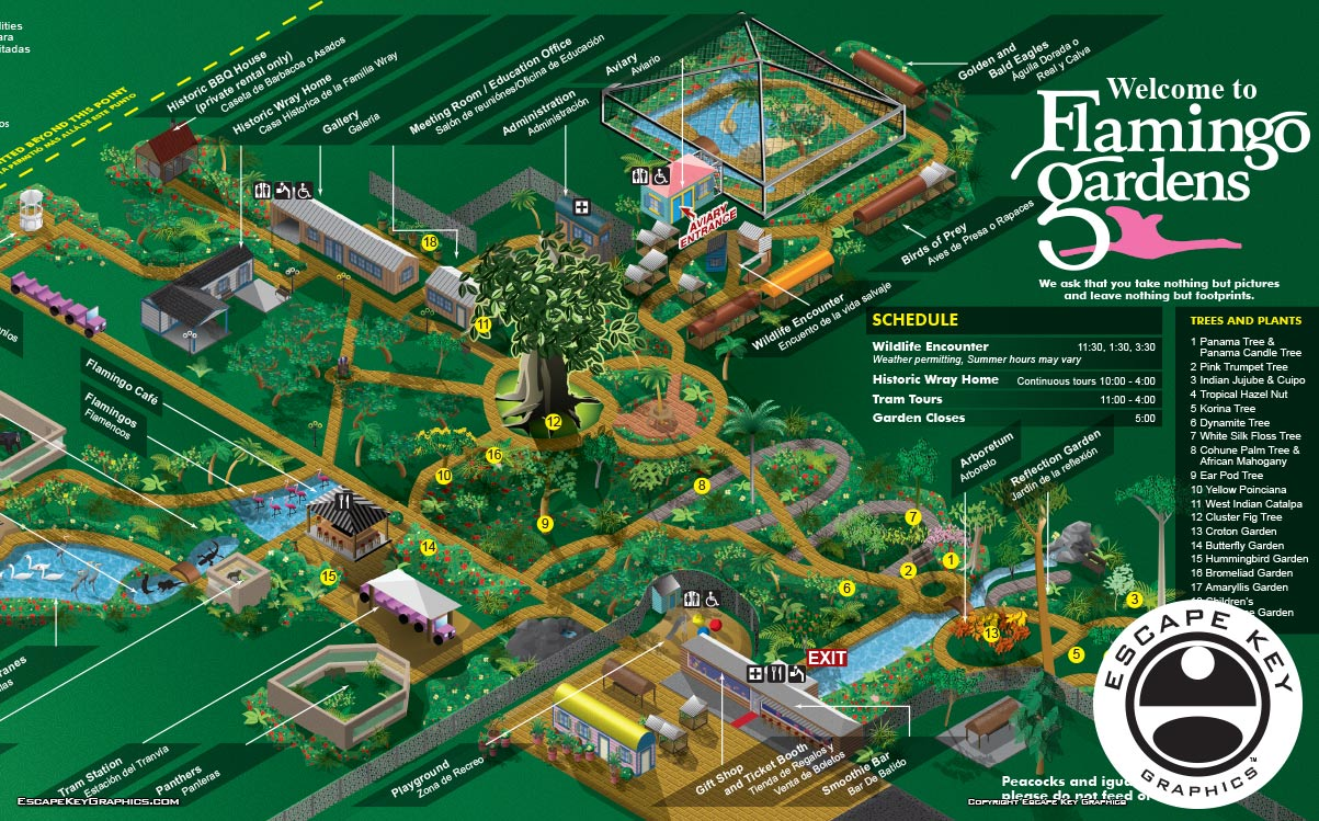 Visitor's Illustrated Guide Map to a Public Botanical Gardens and Wildlife Sanctuary