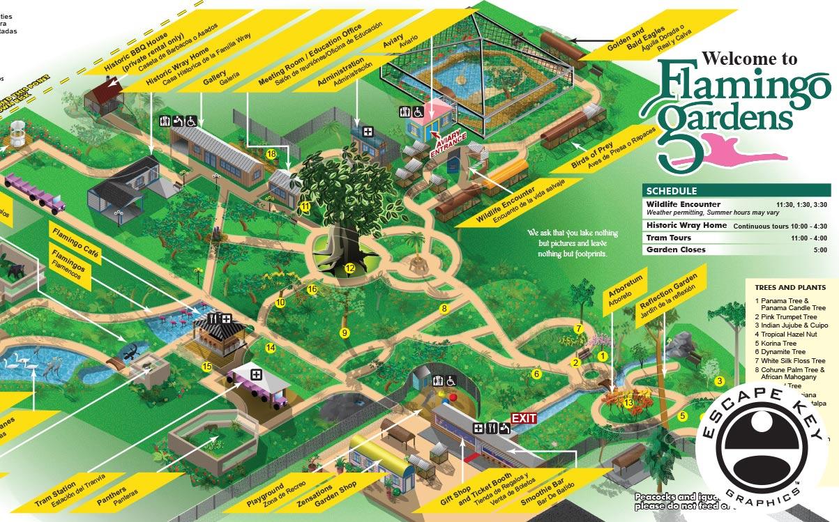 Botanical Gardens Map Revamp