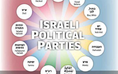 A New Political Landscape in HaAretz