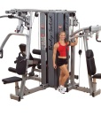 Commercial Home Gyms