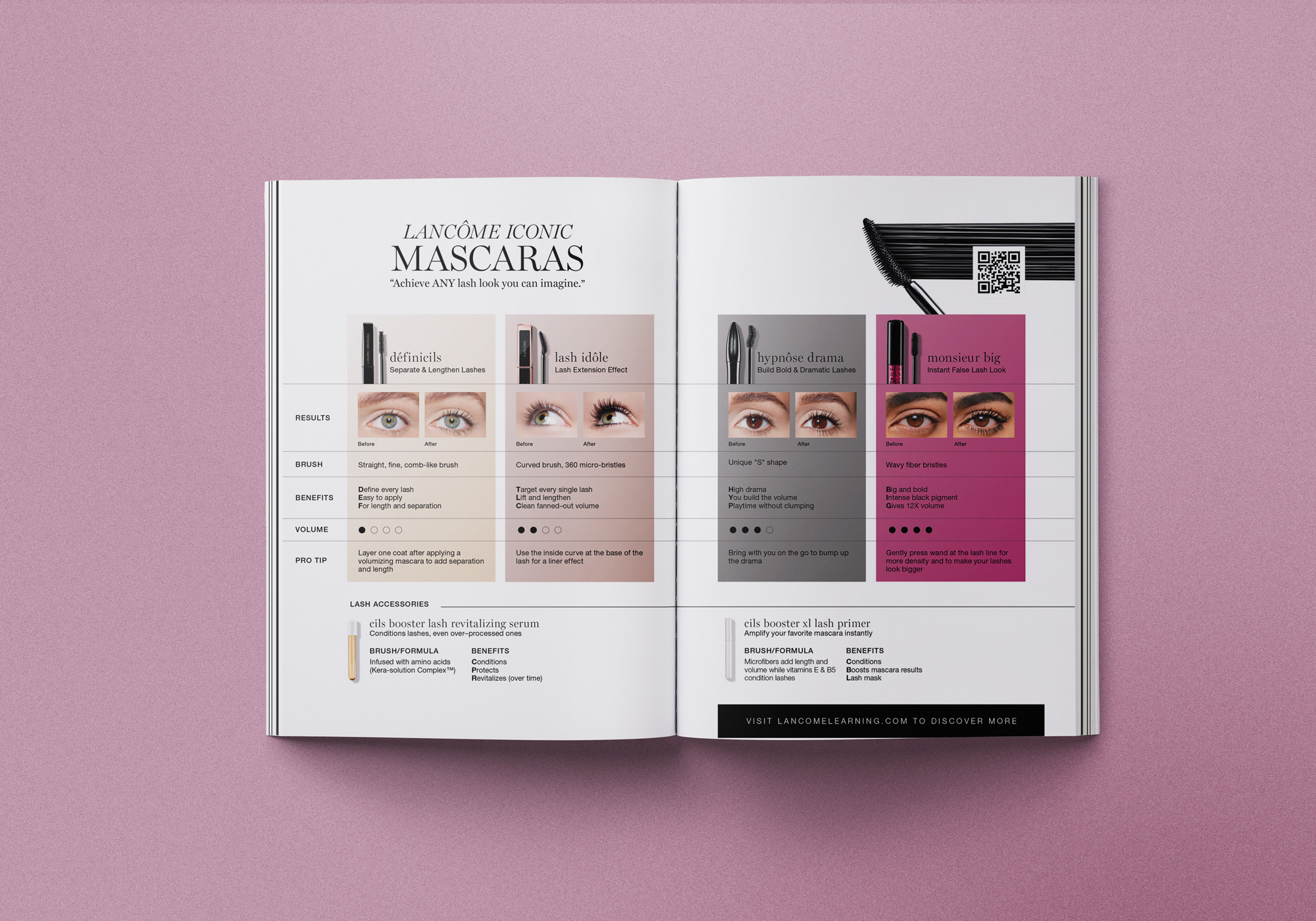 Q1-business-planner-2021-mascara-info-graphic