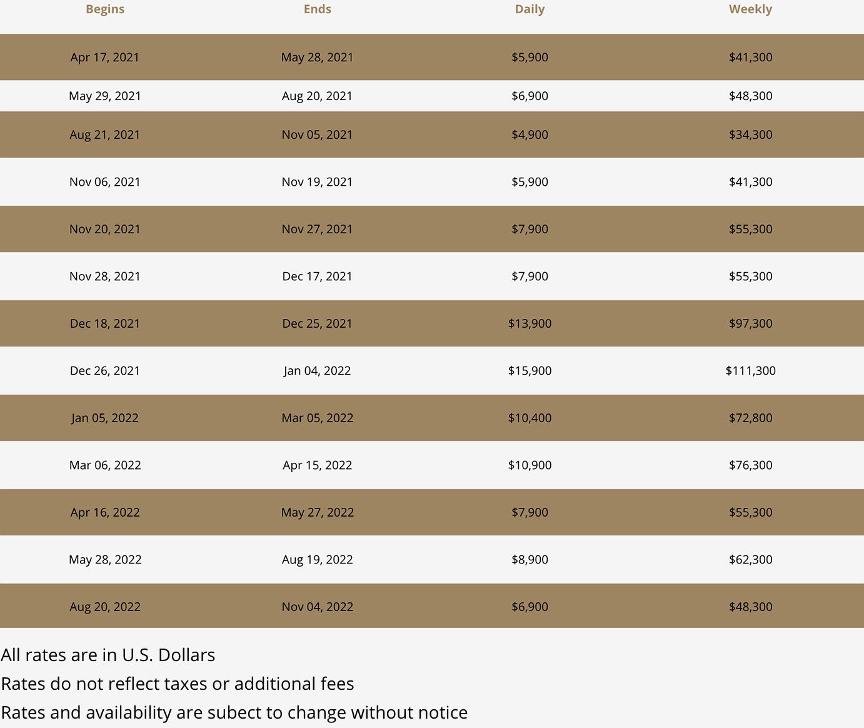 Seascape Villa Rates (19 April 2021)