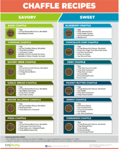 Printable Keto Chaffle Recipes