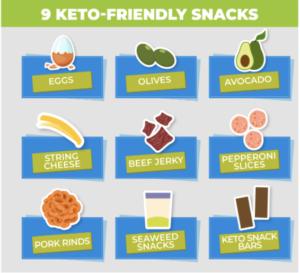 9 Keto Friendly Snacks