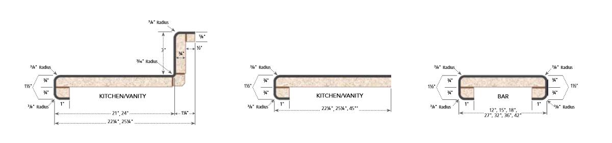 Futura Kitchen, Vanity, and Bar Specs 2 - Laminate Countertops