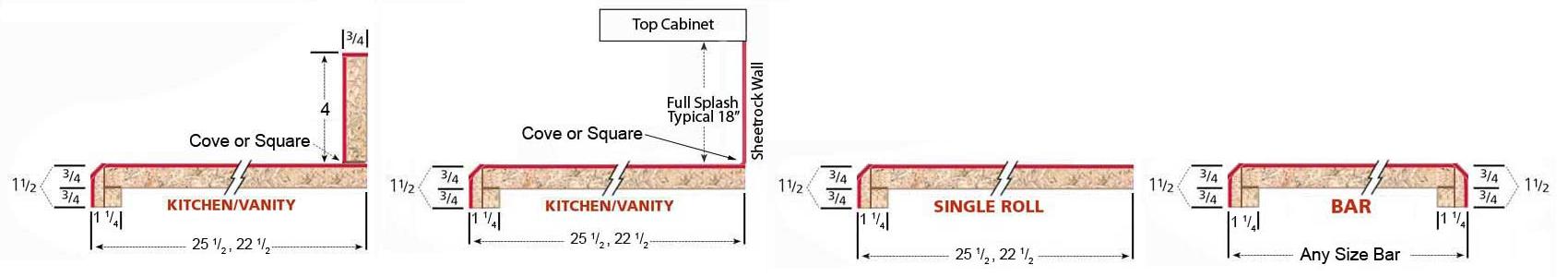 LC Bevel Kitchen, Vanity, and Bar Specs - Laminate Countertops