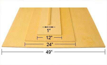 Particle Board - Laminate Countertops