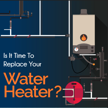 Is It Time to Replace your Water Heater – Infograph