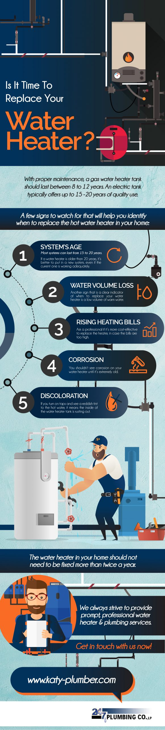Is It Time to Replace your Water Heater - Infograph