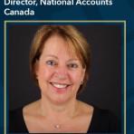Team Member Spotlight with Ursula Belanger