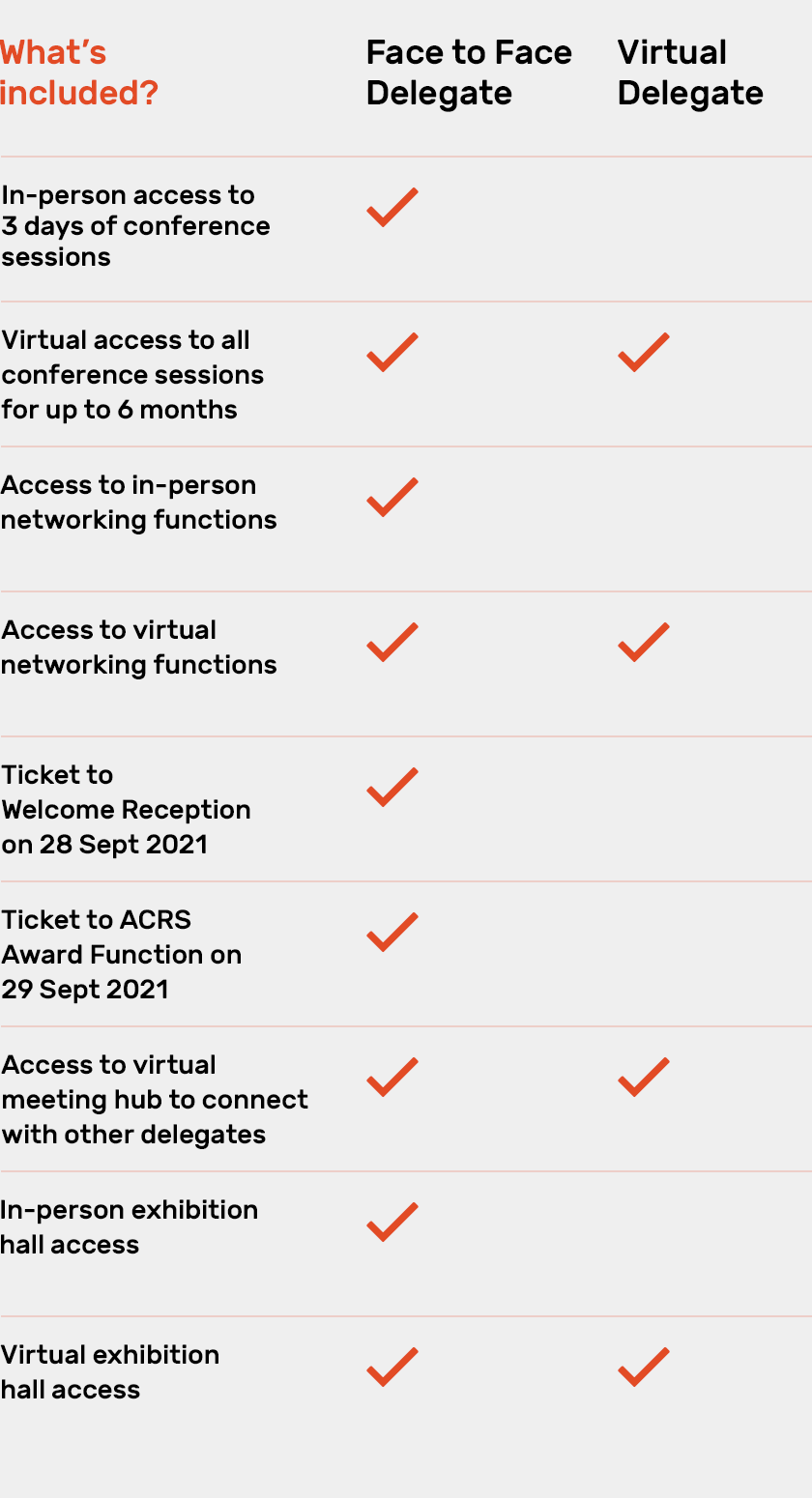 A table showing the difference between Face-to-Face and Virtual attendance.