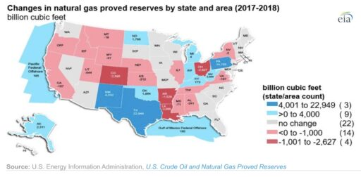 proved natural gas reserves