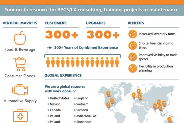 Iptor-BPCS-Infographic