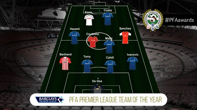 PFA-Premier-League-Team-of-the-Year