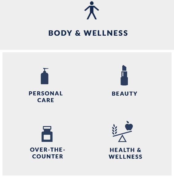 Body & Wellness
