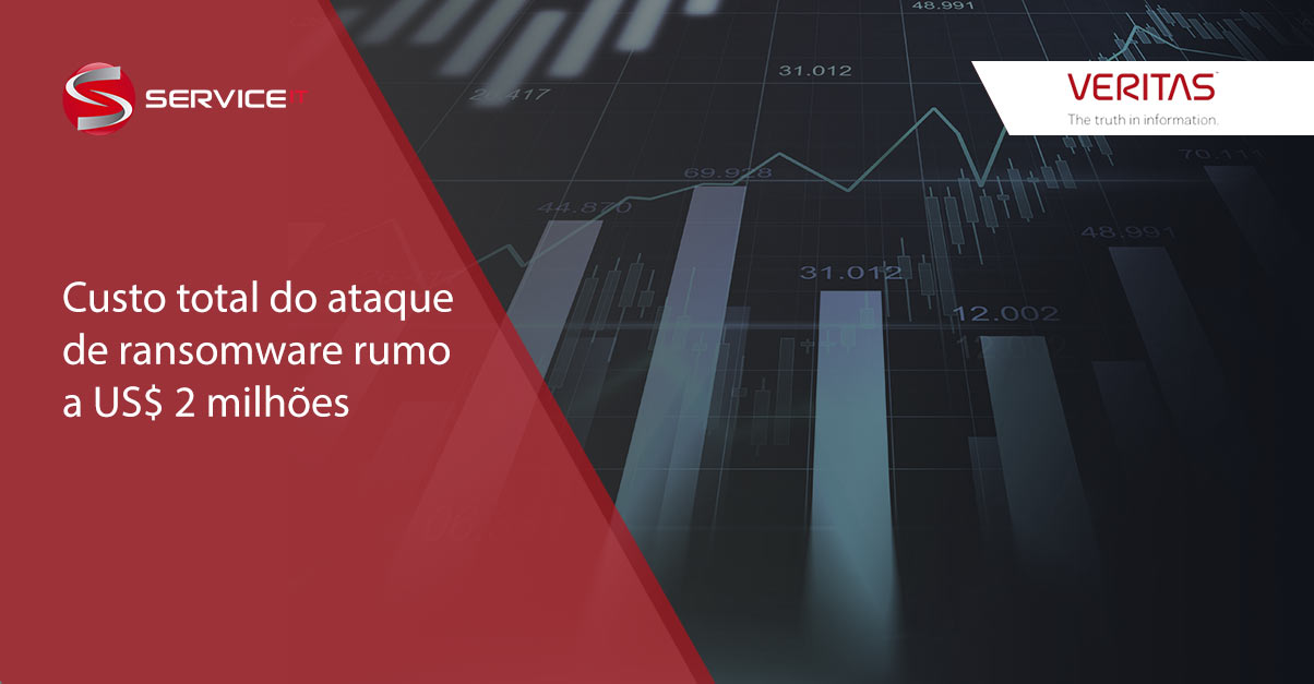 Custo total do ataque de ransomware rumo a US$ 2 milhões