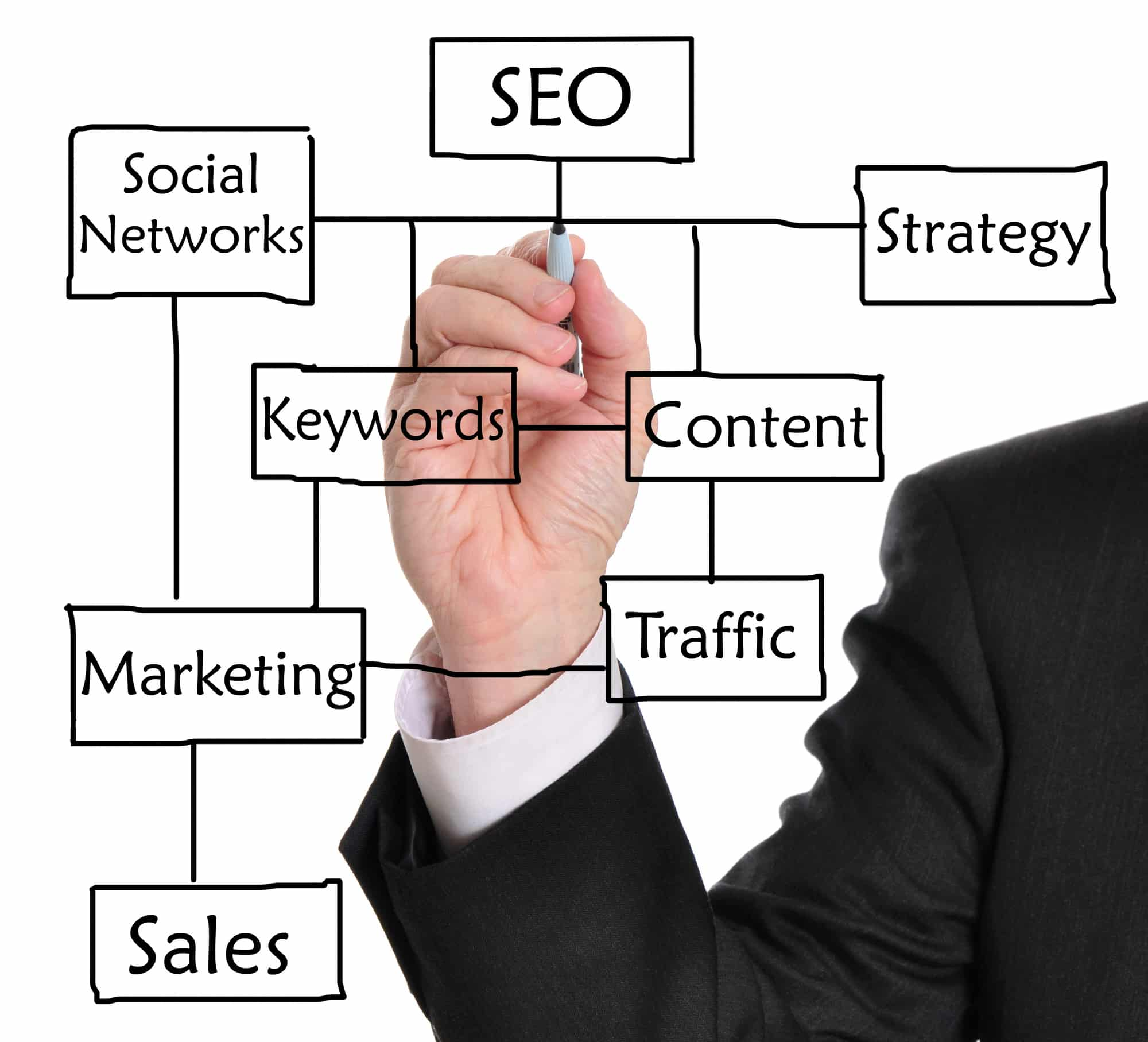 Man in a suit drawing a white hat seo strategy with a black marker