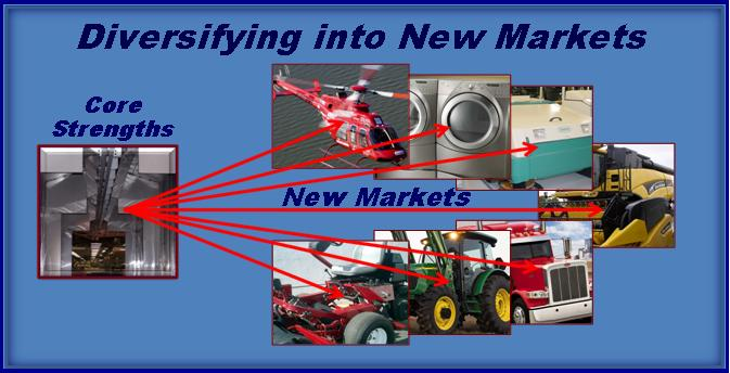 Michigan market diversification company