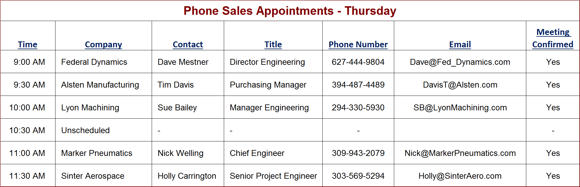 B2B Sales Appointments